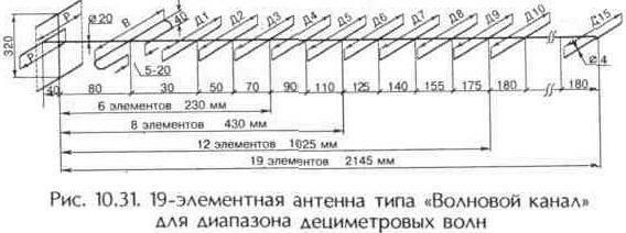 Дмв антенна своими руками для дальнего приема 376